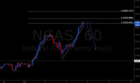 NGAS: Potential AB=CD NGAS