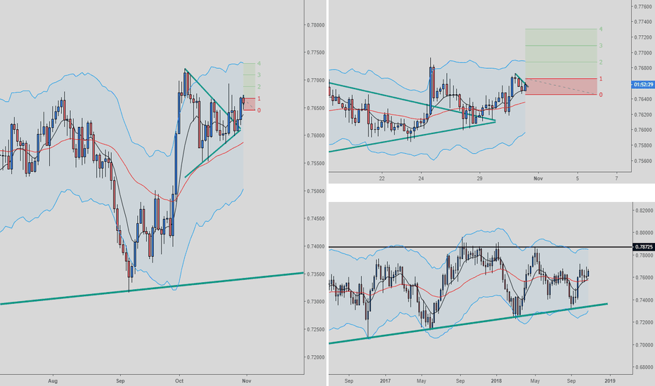 CADCHF: CADCHF long of the 4 Hour