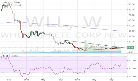WLL Stock Price And Chart TradingView Impressive Wll Stock Quote