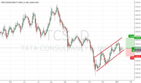 TCS: TCS: Risky Trade