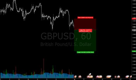 GBPUSD: GBPUSD short order