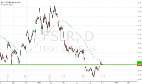 FSLR: BUY First Solar inc (Fundamentals)
