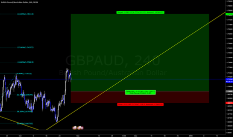 GBPAUD: GA, possible buy