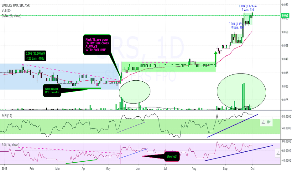SRS: $SRS 0.056 on paper its about to pop with Funnymental notes