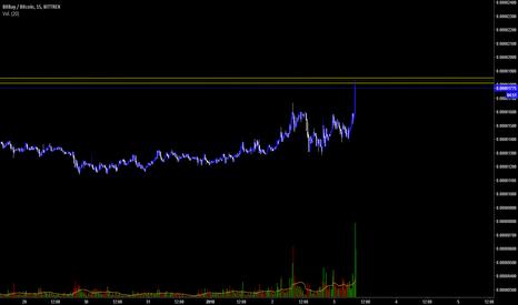 BAYBTC: bitbay - bitcoin - zona Hot, zona de resistencia. SCALPING
