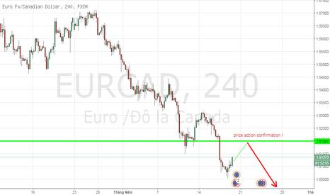 EURCAD: EURCAD, Canadian dollar, TF H4