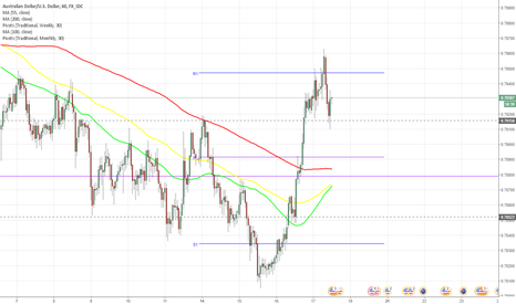 AUDUSD: AUD/USD spikes to 0.7951