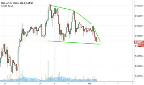 SJCXBTC: Storjcoin, more likely to crash, but...
