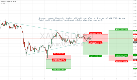 XAGUSD: POP or DROP coming soon, prefer drop as 1180 res and 16 res