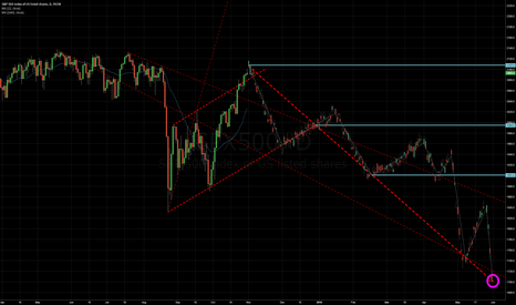 SPX500: Now Down to 1699 by May - June 2016