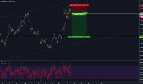 GBPUSD: channel hoping
