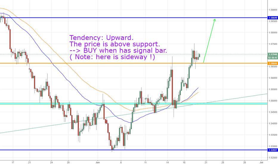 EURAUD: EURAUD, Euro Fx/ Australian Dollar, H4