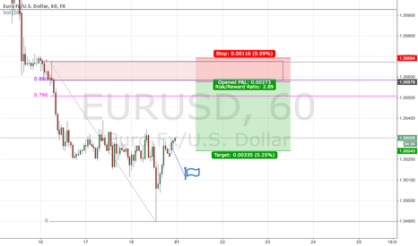 EURUSD: A possible short for EURUSD based on supply and demand