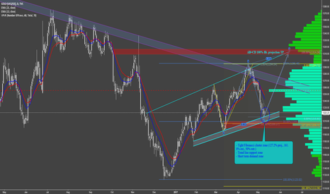 GOLD: Gold Daily Analysis - Long