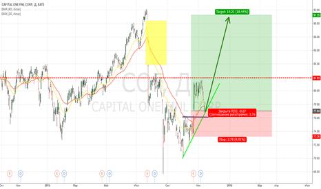 COF: Capital One Financial Corp. (NYSE: $COF) LONG