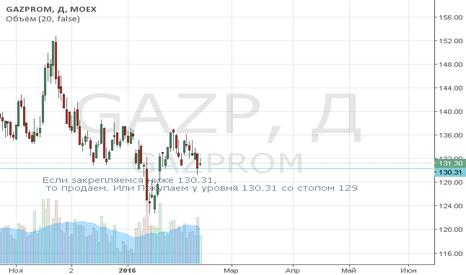 GAZP: GAZPROM