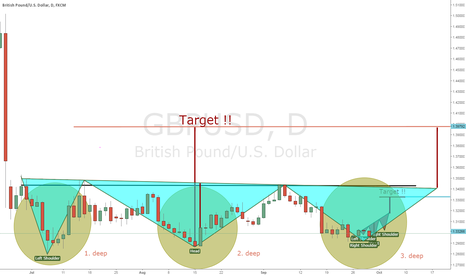 GBPUSD: GBP long setup 2. perspective big picture 30.09.16