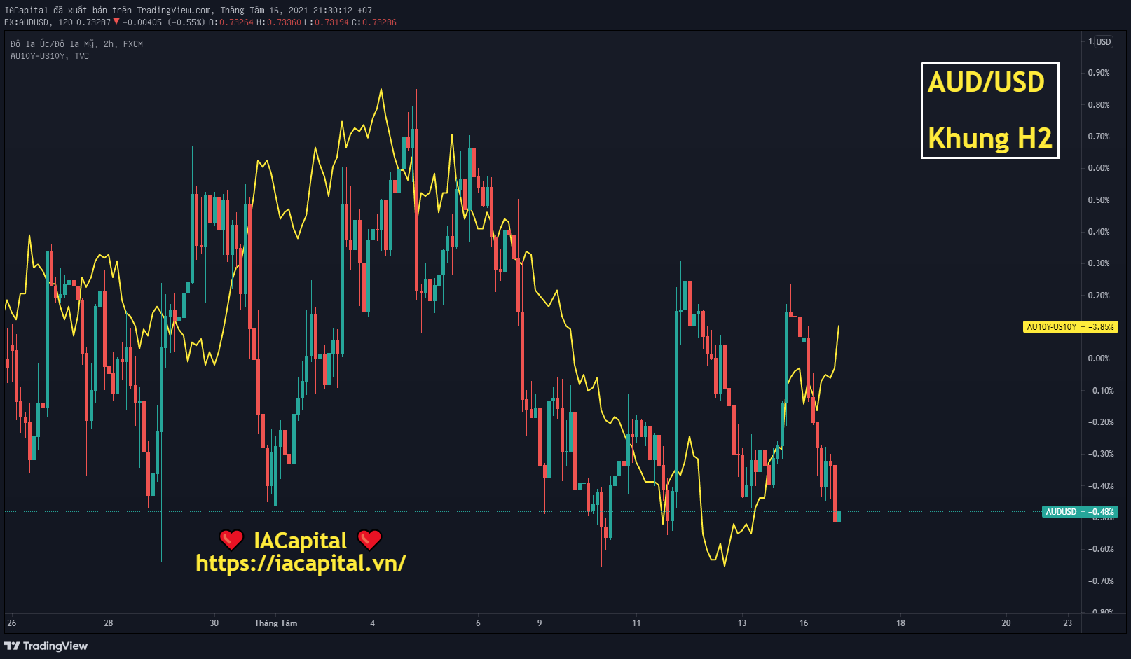 https://s3.tradingview.com/snapshots/4/4kPf3uiJ.png