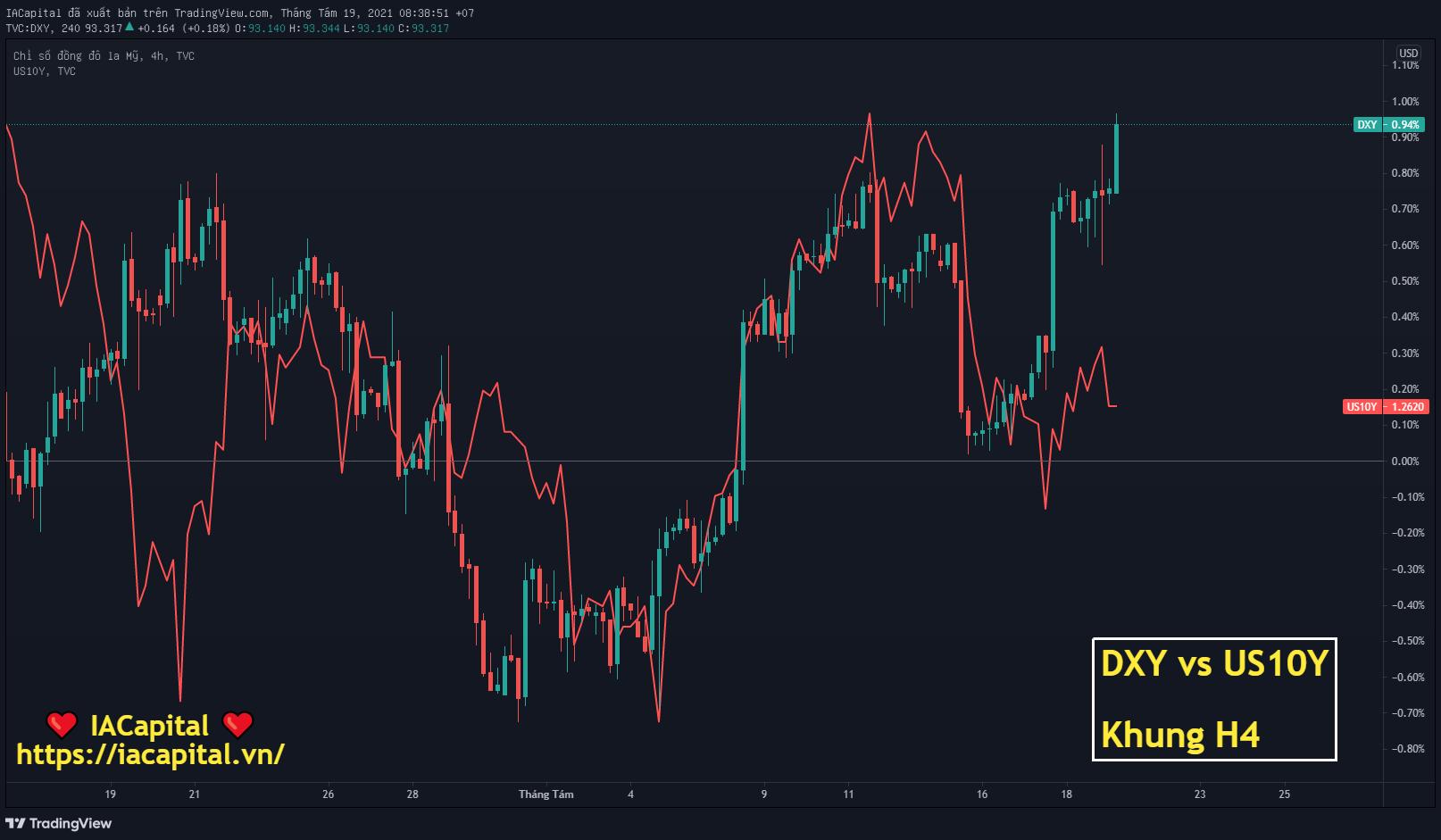 https://s3.tradingview.com/snapshots/6/6zzOgt3z.png