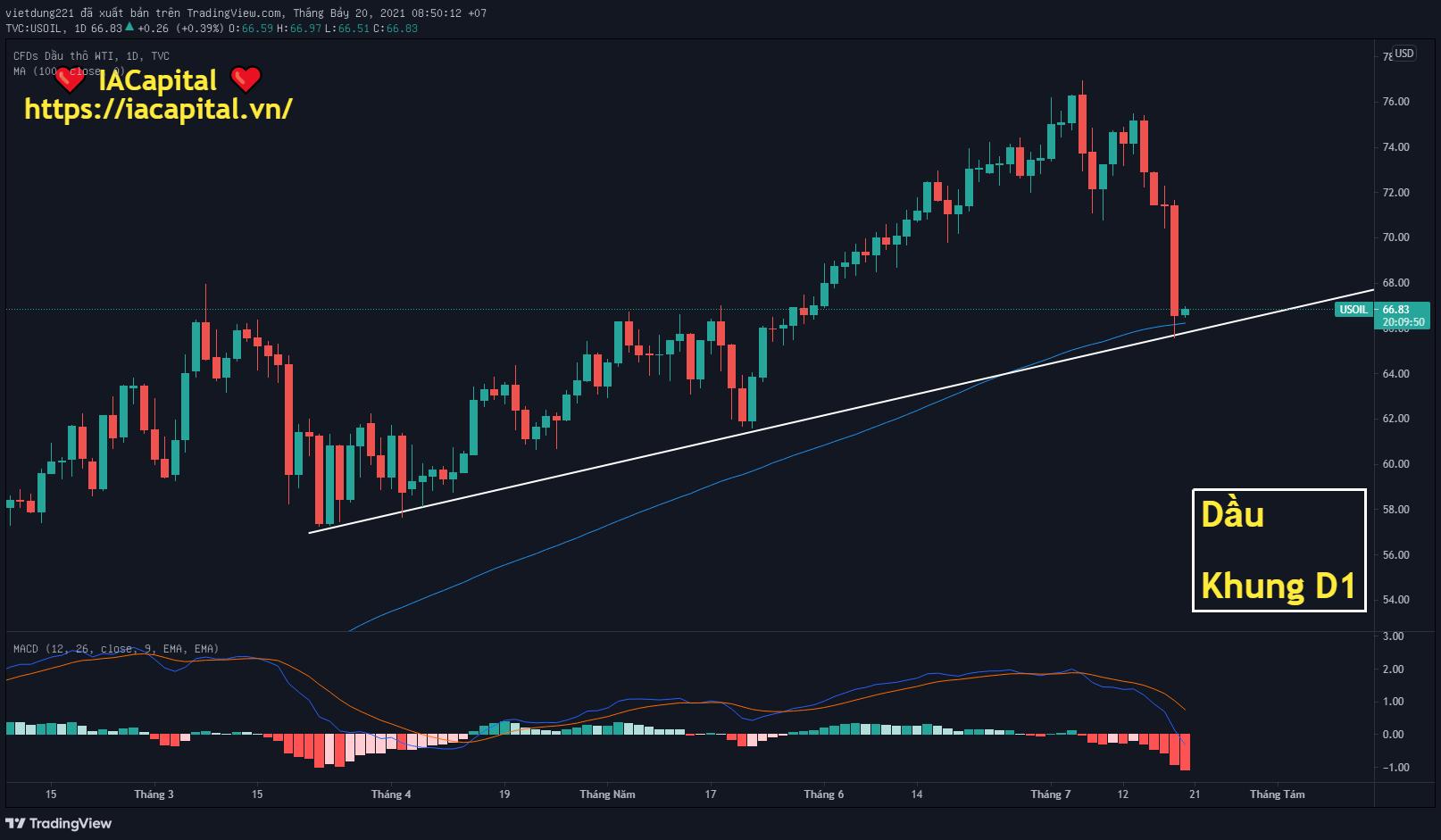 https://s3.tradingview.com/snapshots/g/GHhni6wH.png