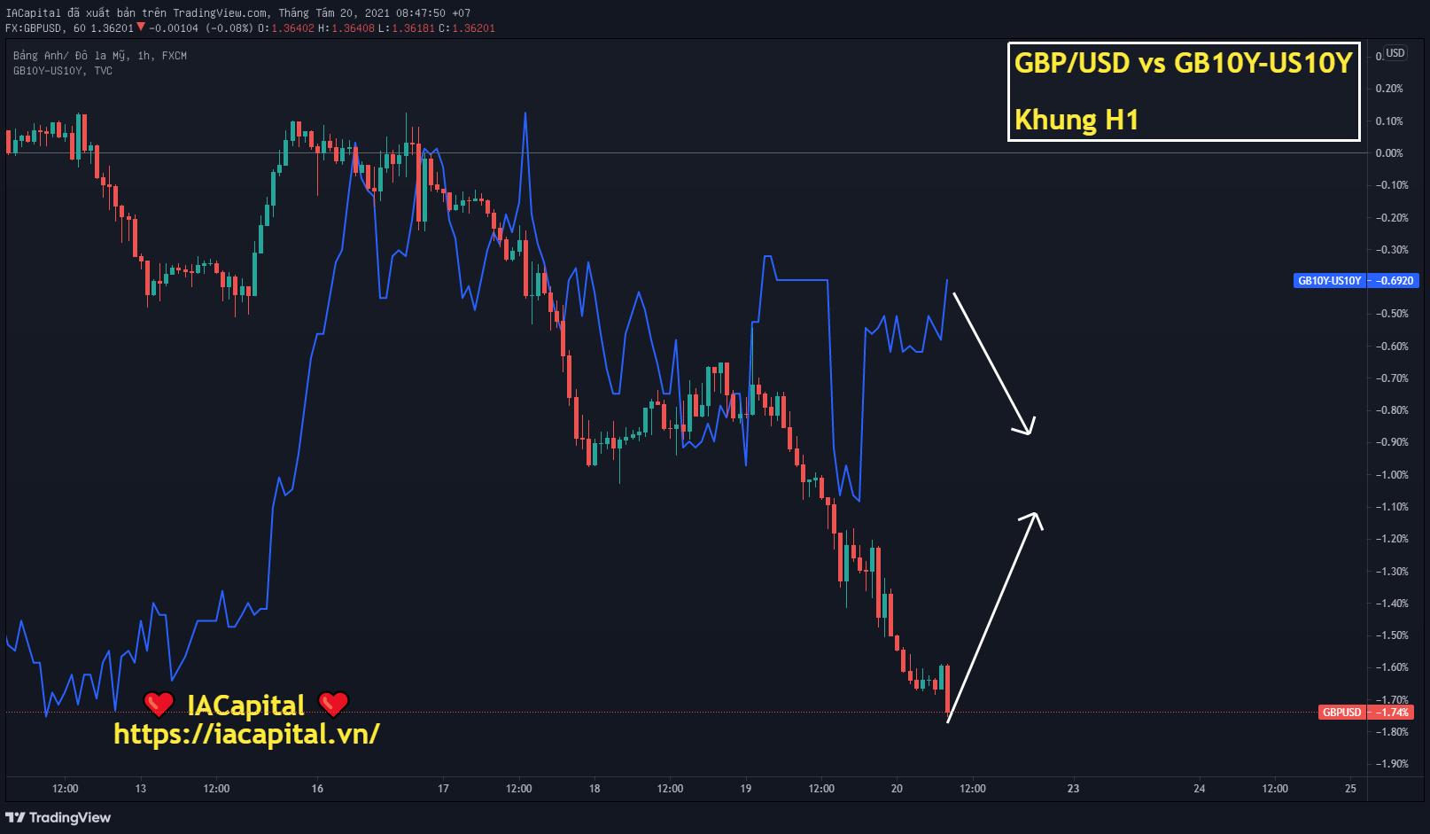 https://s3.tradingview.com/snapshots/l/l5L3AroF.png