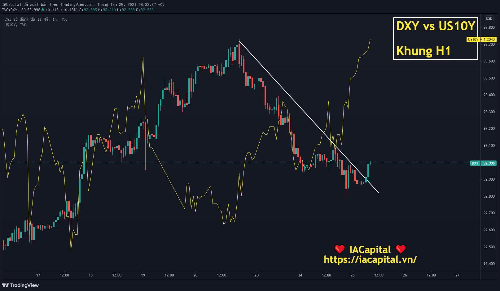 https://s3.tradingview.com/snapshots/r/r93eNsCK.png