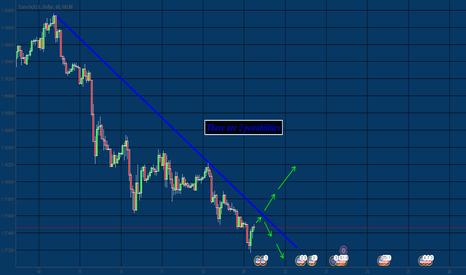 EURUSD: EUR USD direction ( 2 )
