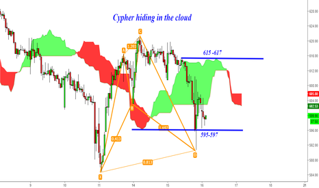 AUROPHARMA: Auropharma - Cypher Hiding in the Cloud 597-615 & Back