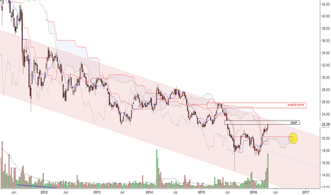 LIT: HH, facing gap and channel resistance