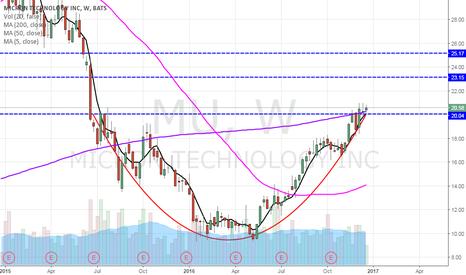 MU: MU into the gap.