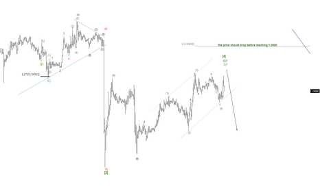 EURUSD: EURUSD ON 30 MINUTE