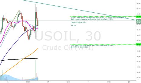 USOIL: Oil Long or Short