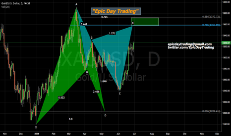 XAUUSD: What cha' gonna do Goldy?