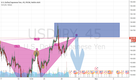 USDJPY: bear bat finished