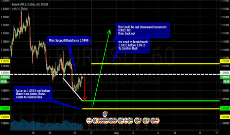 EURUSD: EU | Bears Feed Bulls ( Part 2 ) Could this be the last Low!?
