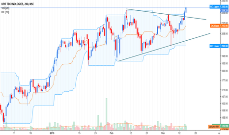 KPIT: Breaking out from Triangle.