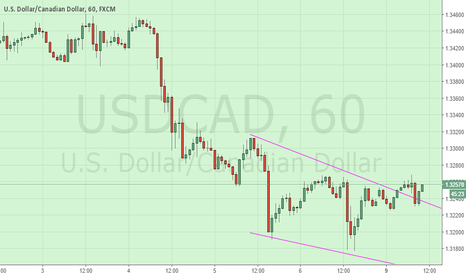 USDCAD: One more UP