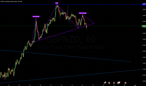GBPNZD: GBPNZD-H4