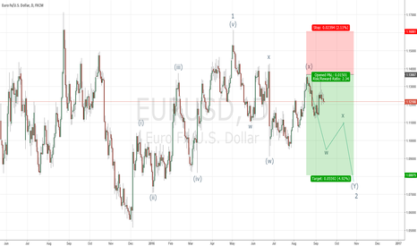 EURUSD: Short Eur/usd Elliot Wave