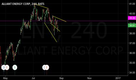 LNT: ALLIANT ENERGY nice S&R lines SELL
