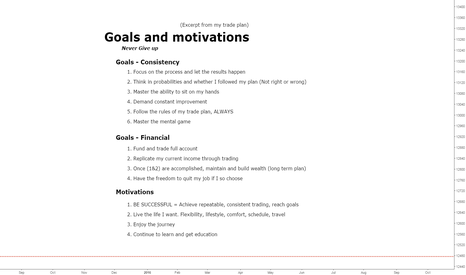 USDOLLAR: Why do you trade? Trading Goals and motivations (trade plan)