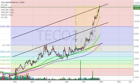 TECO2: TECO2 - Telecom en techo de canal desdoblado de largo plazo