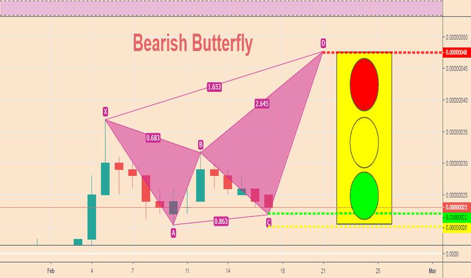 BTTBTC: BTT/BTC Bearish Butterfly (2x+ PP)