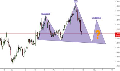 GBPUSD: GBP/USD H&S