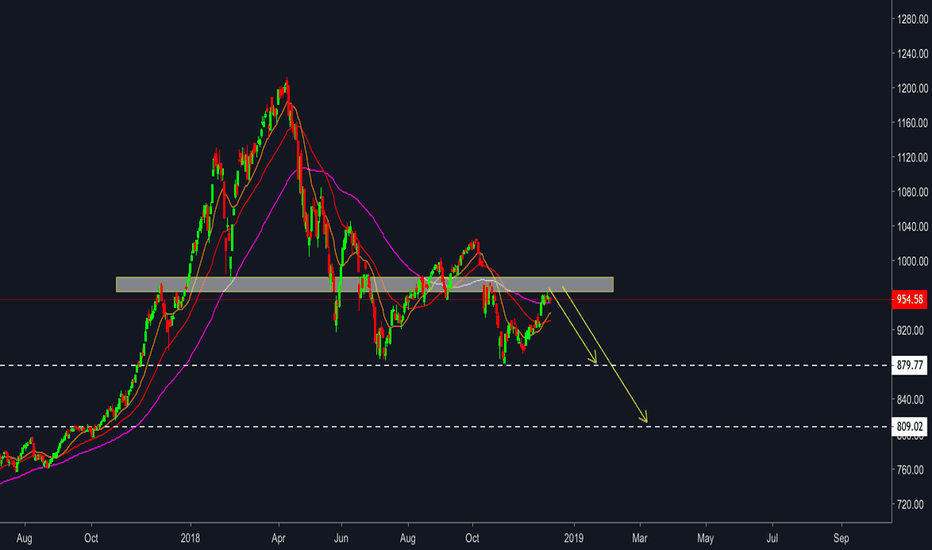 VNINDEX: VNINDEX - Dropping after touch resistance zone
