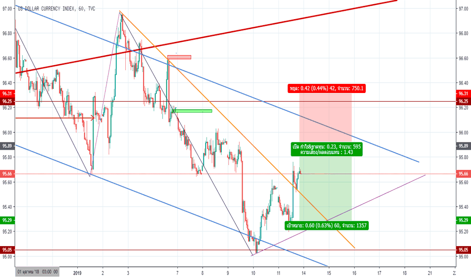 DXY: .