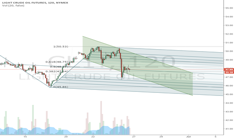 CL1!: a channel in a fork