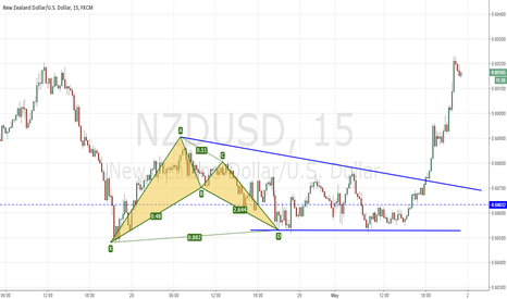 NZDUSD: Missed out on NZDUSD long at strong support