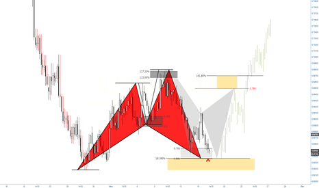 "NZDUSD: (4h) Where are the ""Market Gods"" when you need them ?  ;)"