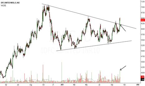 IDFC: idfc looks bullish in short to medium term